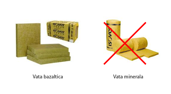 vata-bazaltica-vs-vata-minerala
